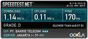 Speedtest Esia Max-d 1