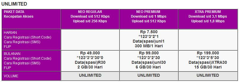 Tarif Baru Paket Internet Smartfren