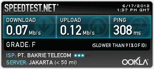 Speedtest Esia Max-d 2