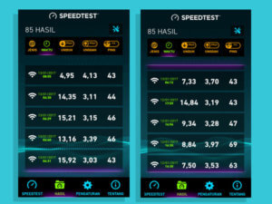 Speedtest Tri 4G LTE di Yogyakarta